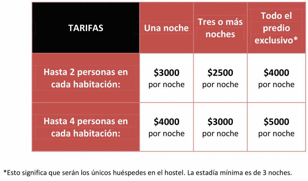 Tarifas Eco Veggie Hostel Verano 2021 1024x602 - Reservas